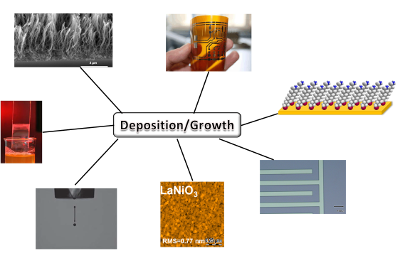 Layer deposition/Layer growth